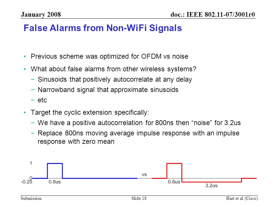 False Alarms from Non-WiFi Signals
