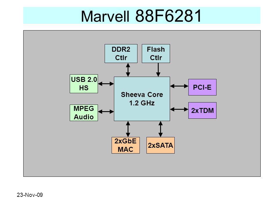 Marvell 88F6281 DDR2 Ctlr Flash Ctlr USB 2.0 HS Sheeva Core 1.2 GHz