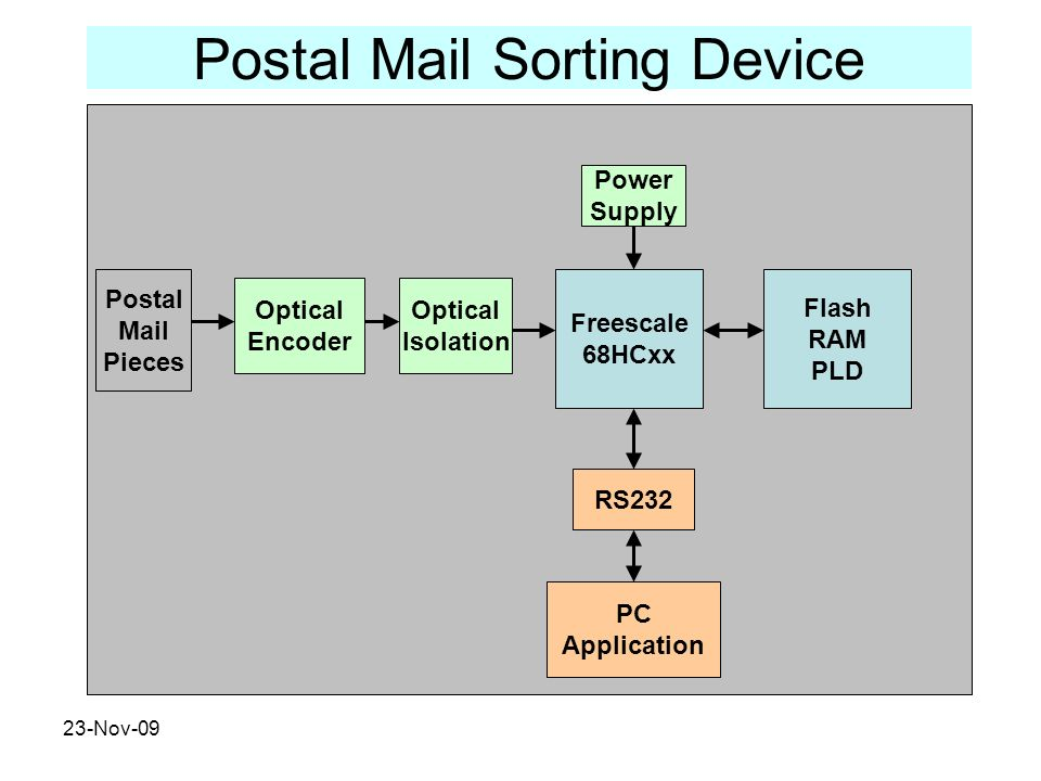Postal Mail Sorting Device