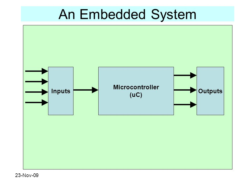 An Embedded System Inputs Microcontroller (uC) Outputs 23-Nov-09