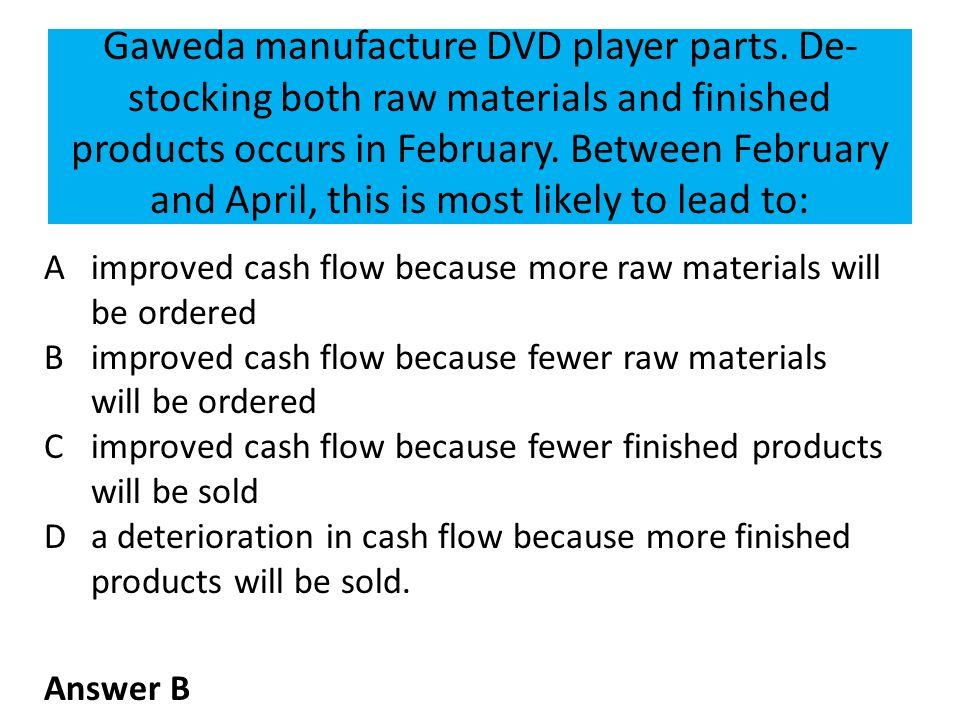 cash flow products