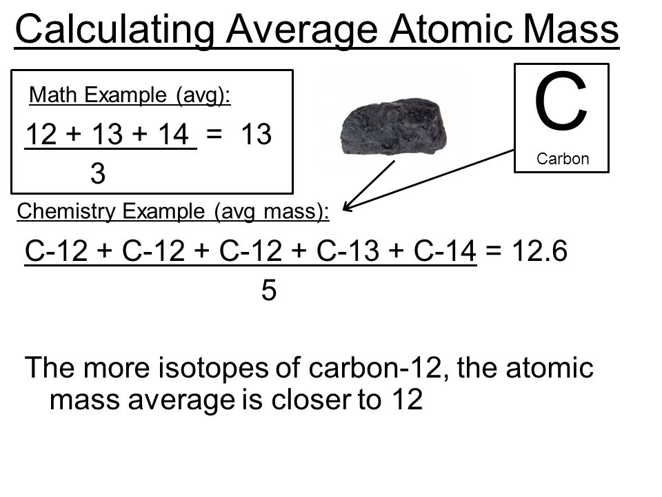 Candium lab ppt video online download calculating average atomic mass urtaz Choice Image
