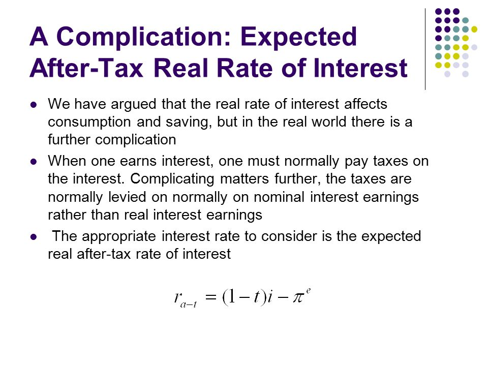 Real Rate of Return or Interest