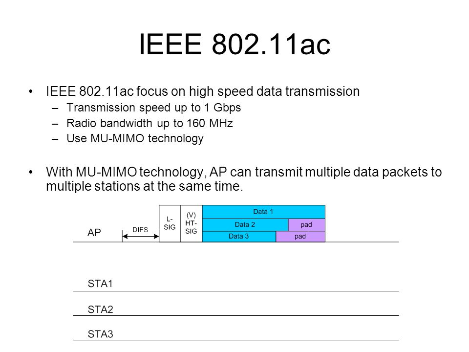 IEEE 802.11ac IEEE 802.11ac focus on high speed data transmission