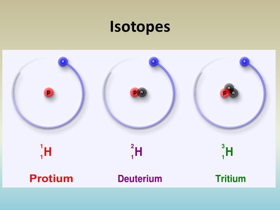how to find the number of neutrons in an isotope