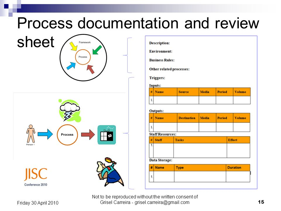 Process documentation and review sheet