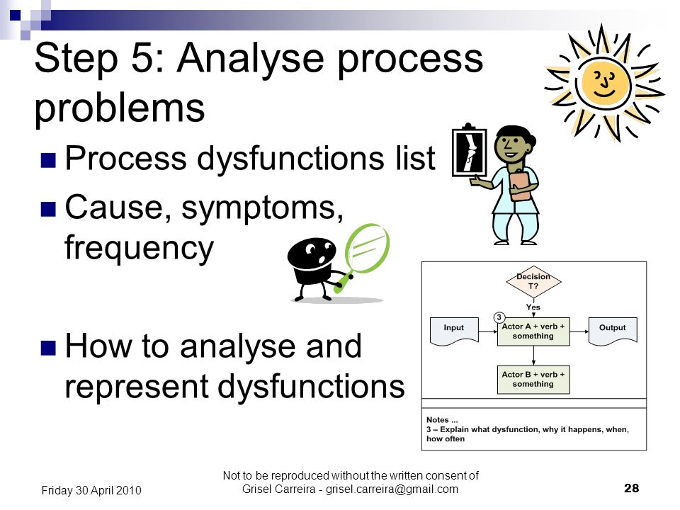 Step 5: Analyse process problems