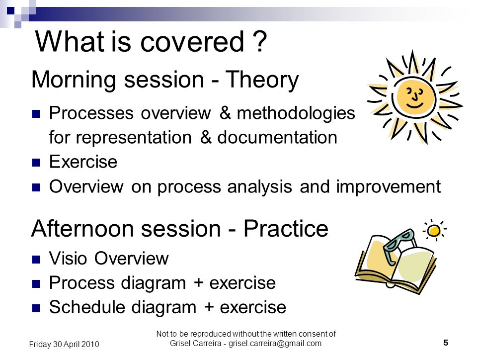 What is covered Morning session - Theory