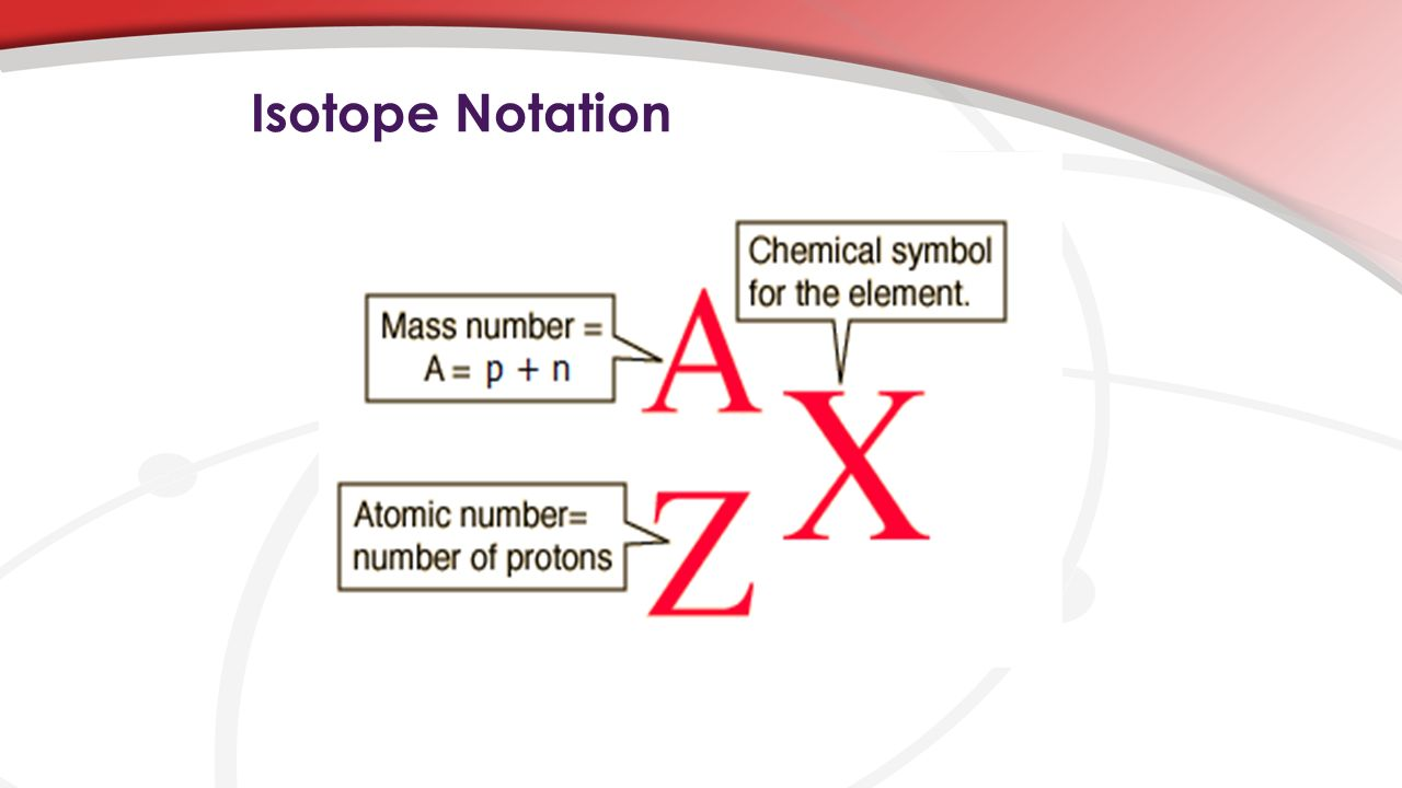 Isotope Notation