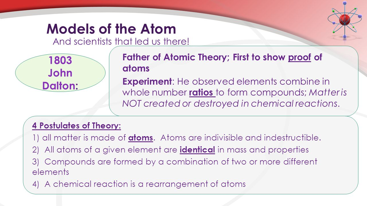 Models of the Atom 1803 John Dalton: And scientists that led us there!