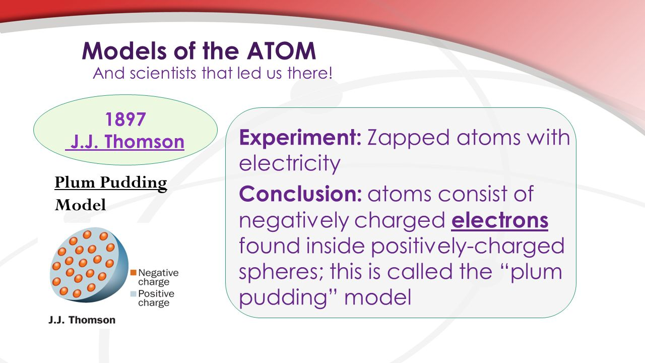 Models of the ATOM Experiment: Zapped atoms with electricity