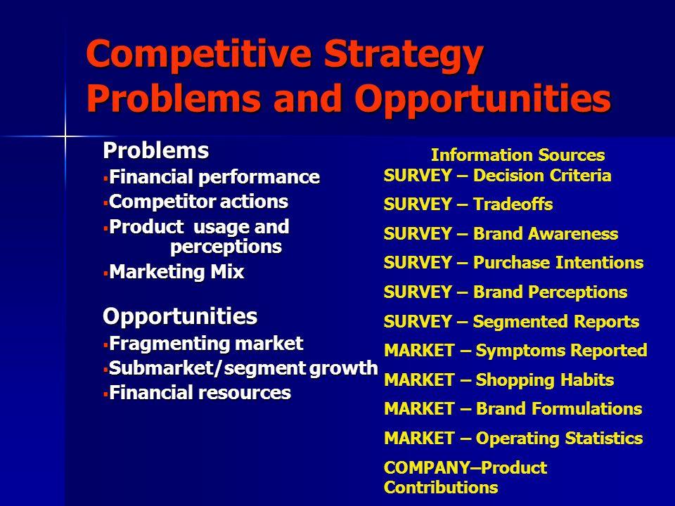 pharmasim swot analysis Pharmasim simulation final report table of contents 1 mission statement  2 marketing objectives 3 swot analysis 4 target market 5.
