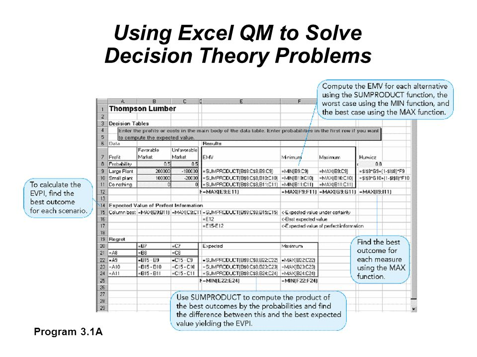 decision analysis problems Decision making  analyzing the problem problem solving skills are an important resource in a small business toolkit the best entrepreneurs are masters at problem solving, maybe because they know how to properly analyze problems before they.