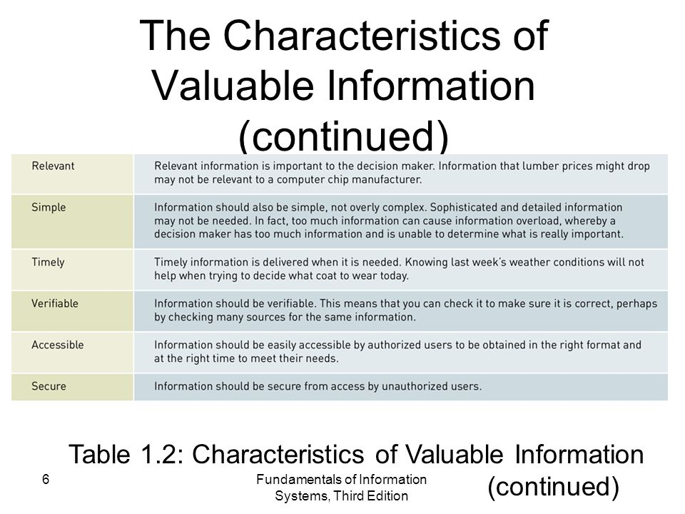 attributes of information Combining earlier efforts in this direction different attributes of information such  as novelty, time dependence, or goal relevance are introduced locating those.