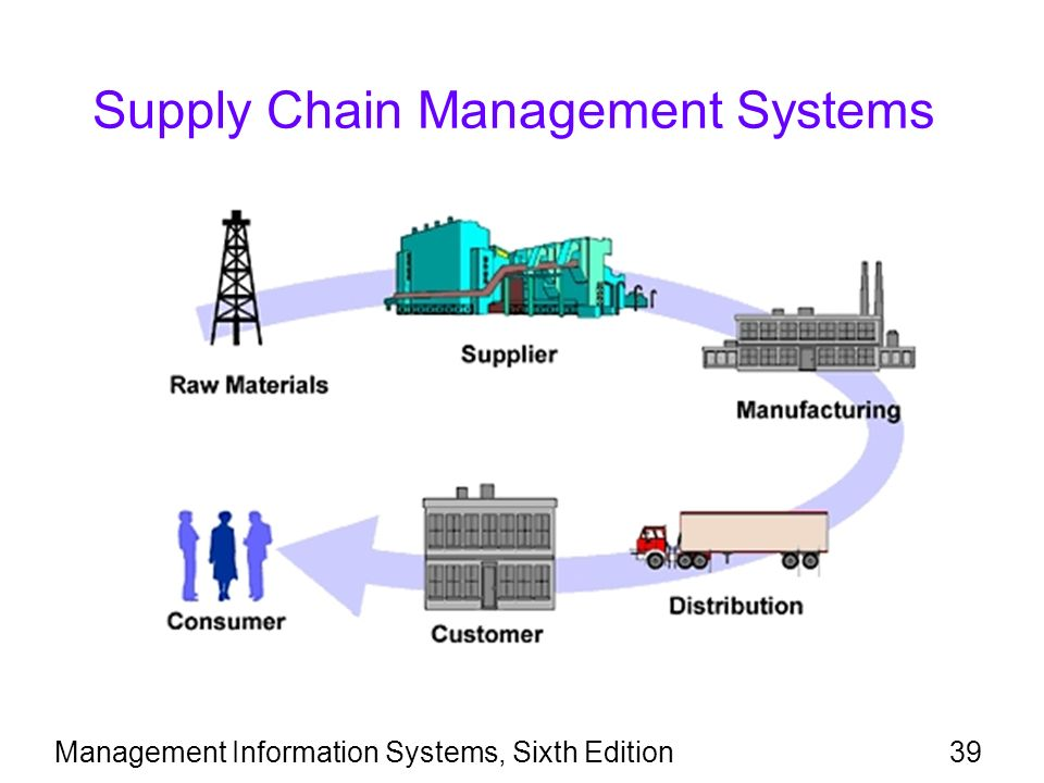 information systems supply chain management