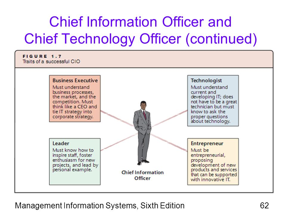 Management information systems sixth edition ppt video - Chief information technology officer ...