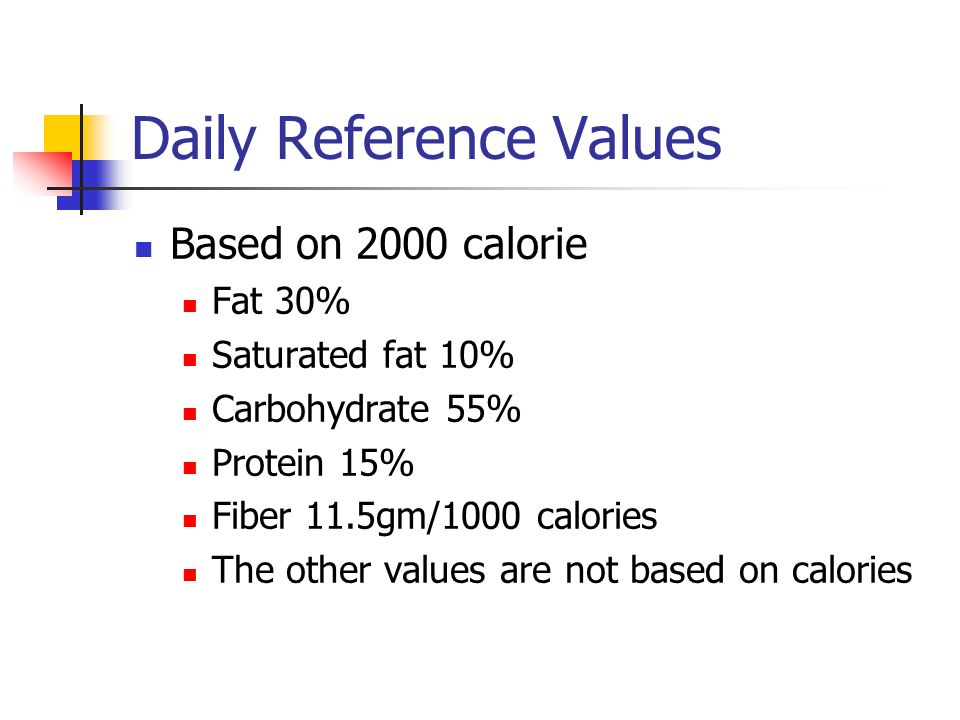 daily fat calories