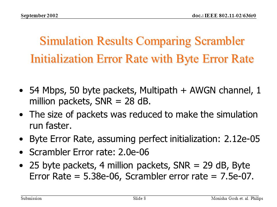 September 2002 Simulation Results Comparing Scrambler Initialization Error Rate with Byte Error Rate.