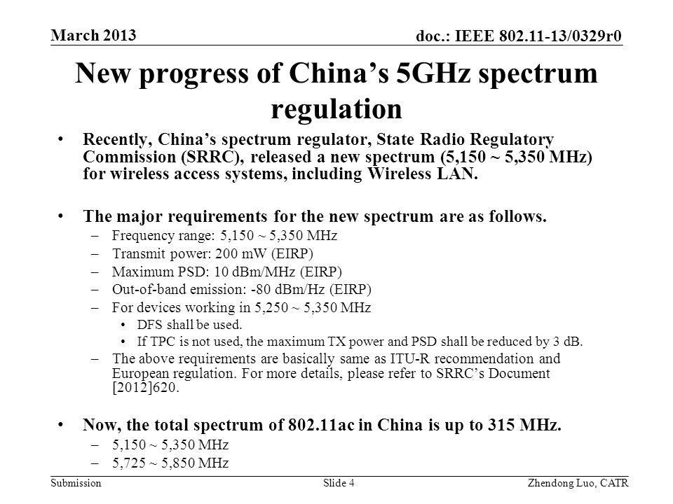 New progress of China's 5GHz spectrum regulation