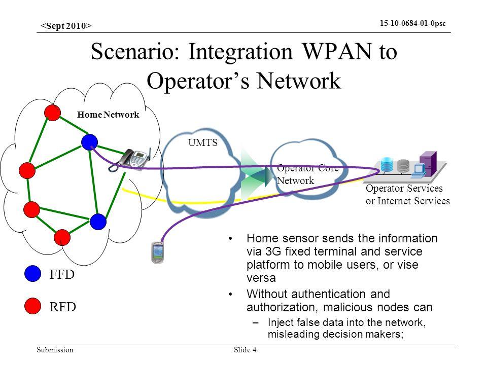 Scenario: Integration WPAN to Operator's Network