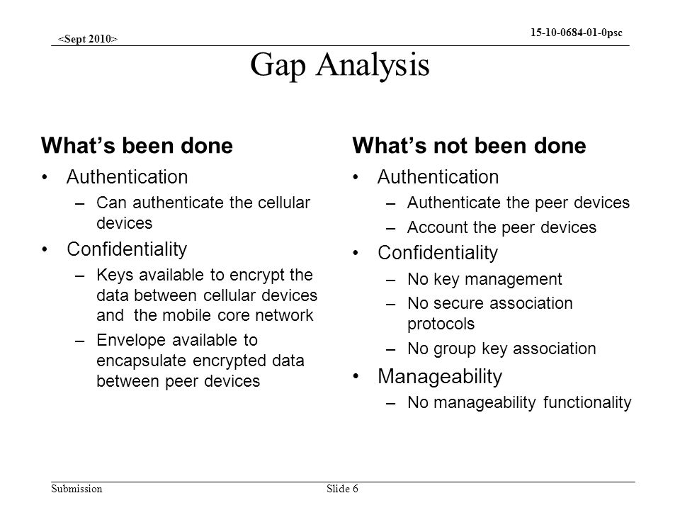 Gap Analysis What's been done What's not been done Manageability