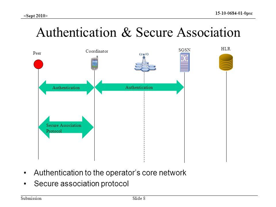 Authentication & Secure Association