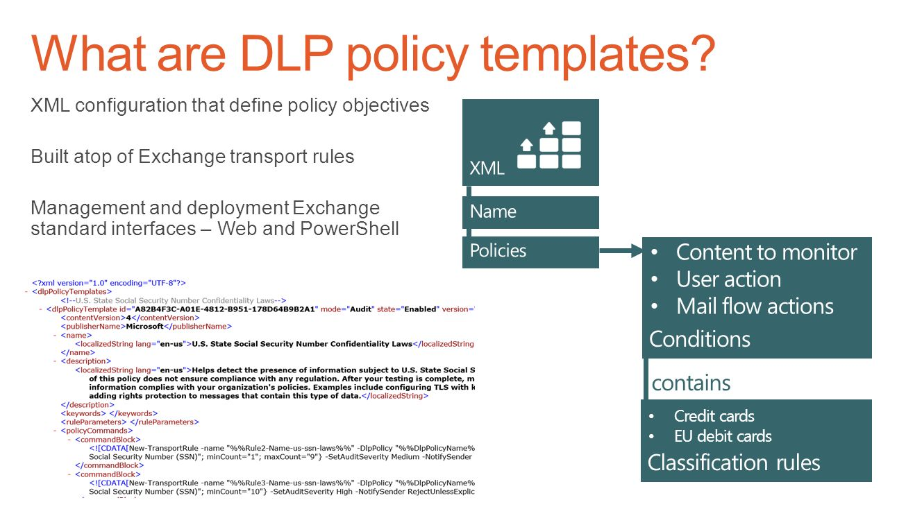 Mec 222017 553 am 2014 microsoft corporation all rights what are dlp policy templates pronofoot35fo Choice Image