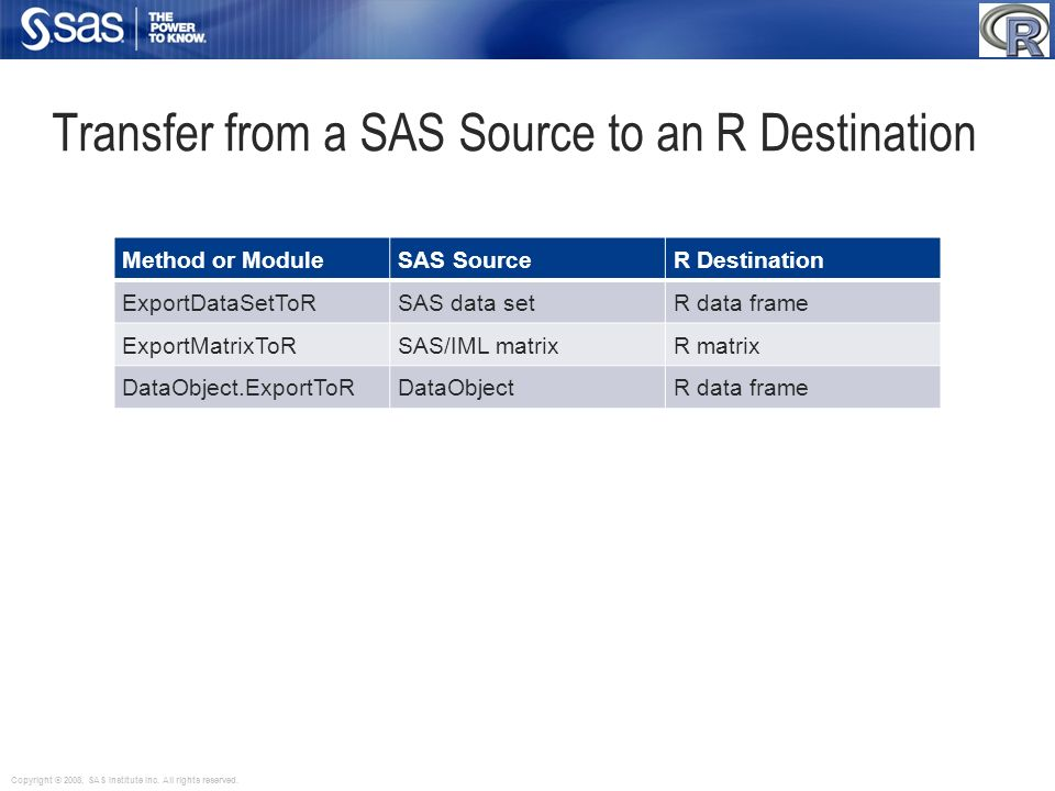 Transfer from a SAS Source to an R Destination