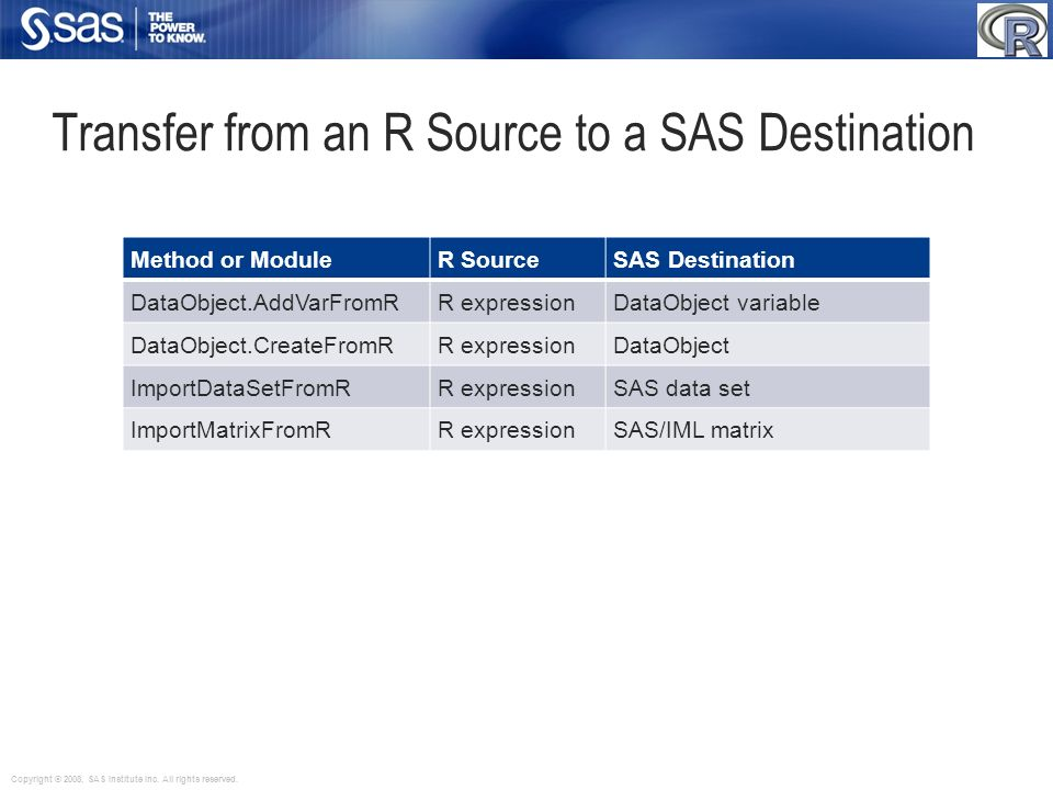 Transfer from an R Source to a SAS Destination