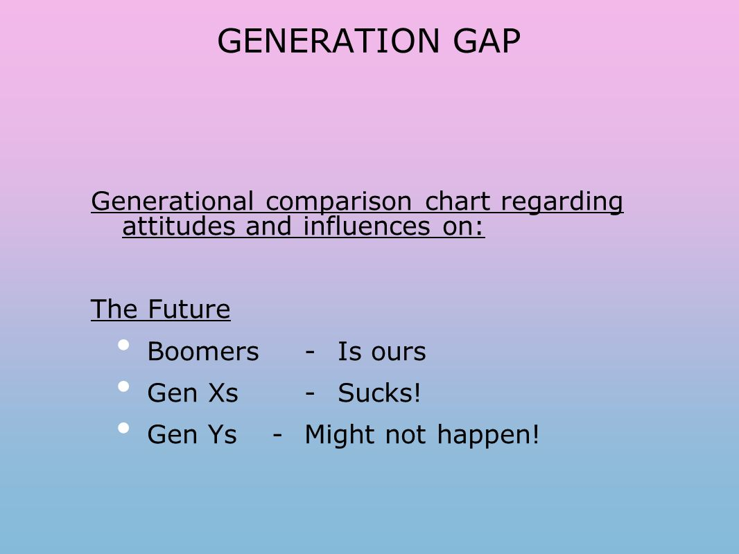 generational influences To appreciate generational differences can benefit workplace teams how can  employers  of dance that was chosen is no doubt influenced by the trends that.
