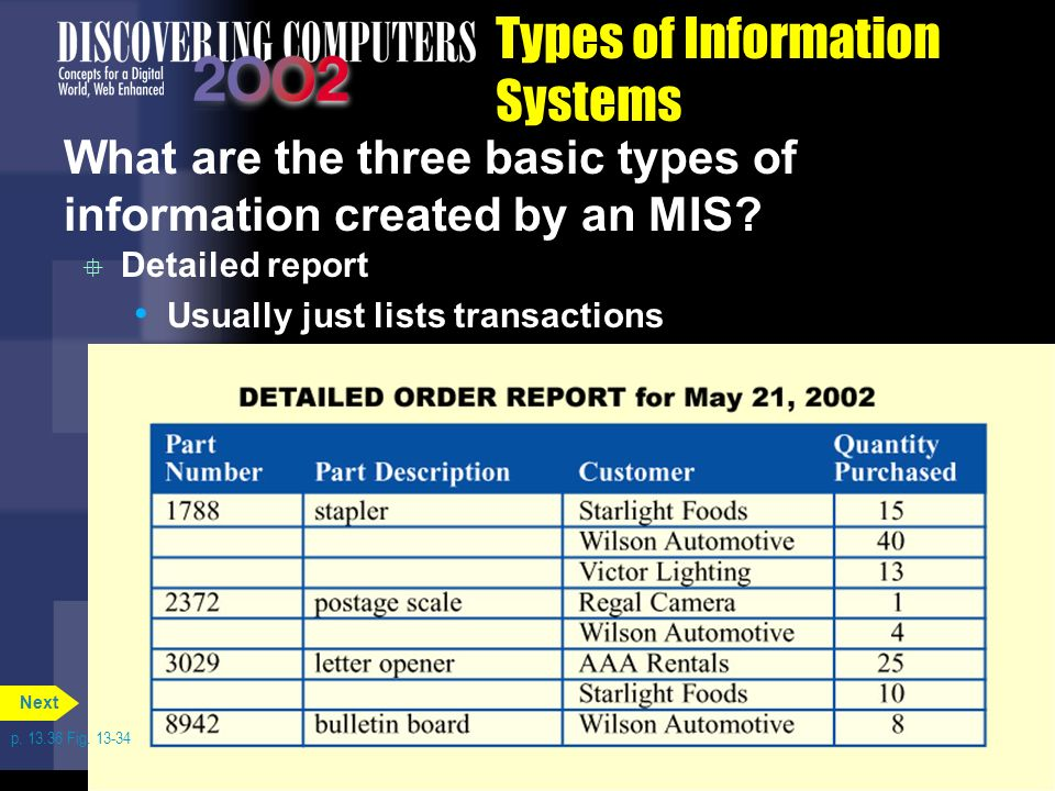 mis types of databases Flat-file databases (including non-computer examples), 2 relational databases, and 3 5 executing sql (structured query language) statements of various types on the timetable database the resulting data (if any) from the query being returned to the.