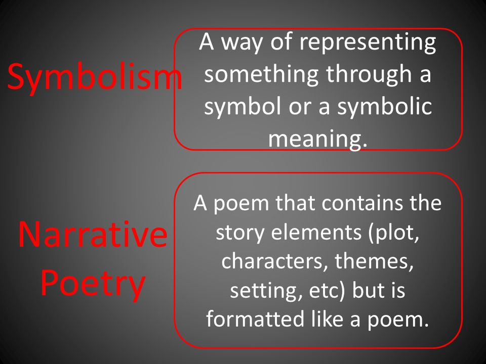 The significance of setting in poetry essay
