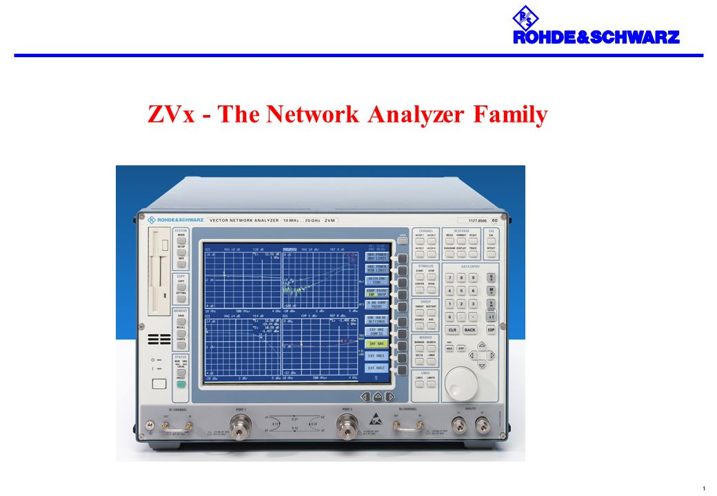 Network Analyzer And Harmonic : Zvx the network analyzer family ppt download