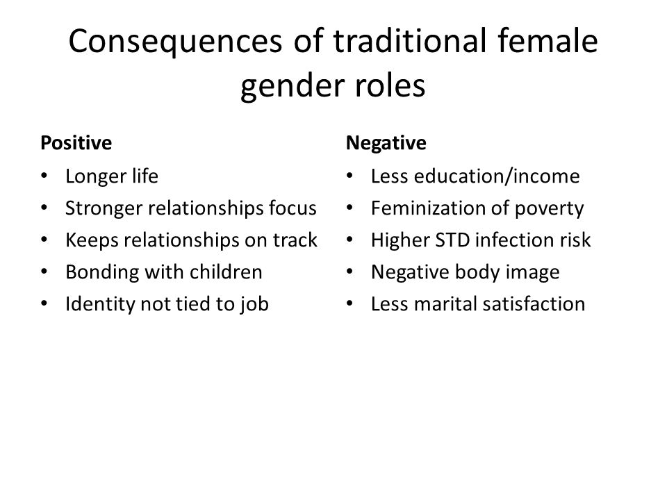 Consequences of traditional female gender roles