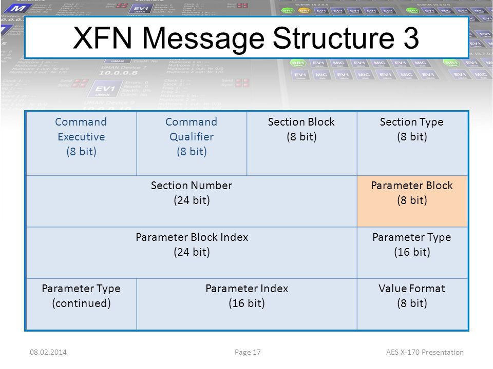 XFN Message Structure 3 Command Executive (8 bit) Command Qualifier