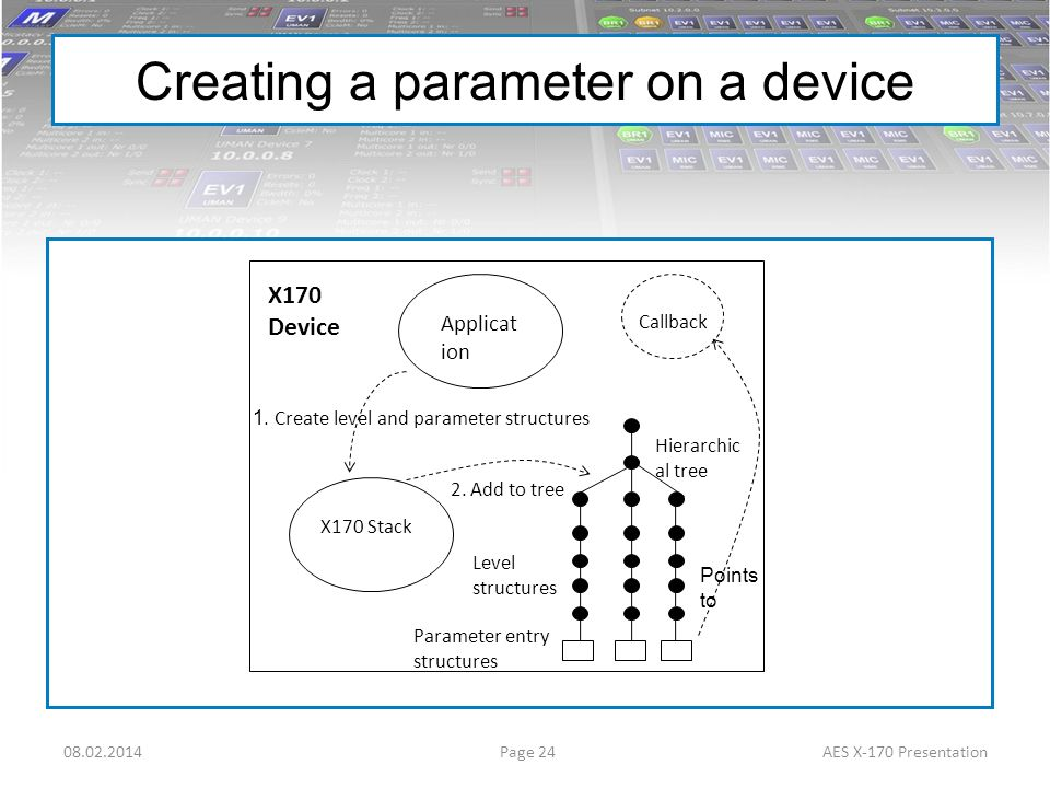 Creating a parameter on a device