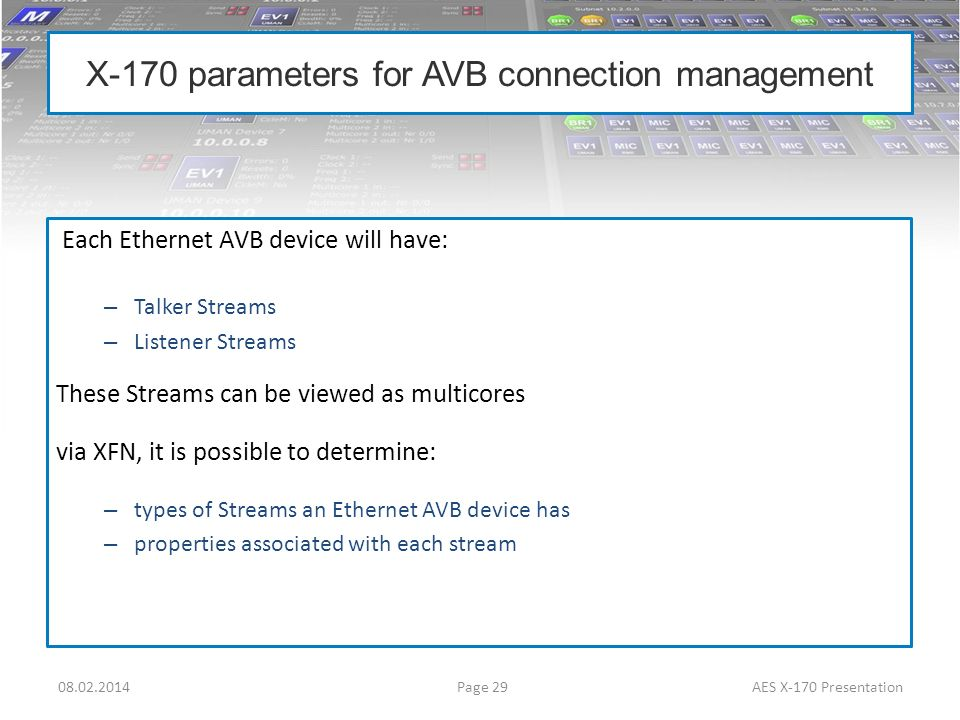 X-170 parameters for AVB connection management