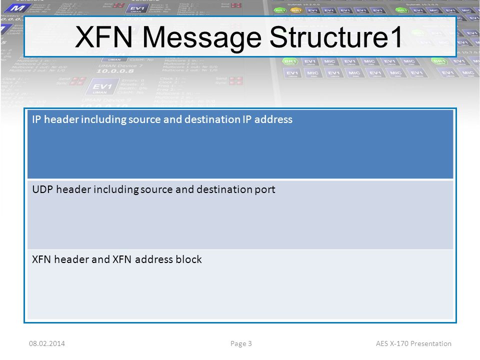 XFN Message Structure1 IP header including source and destination IP address. UDP header including source and destination port.