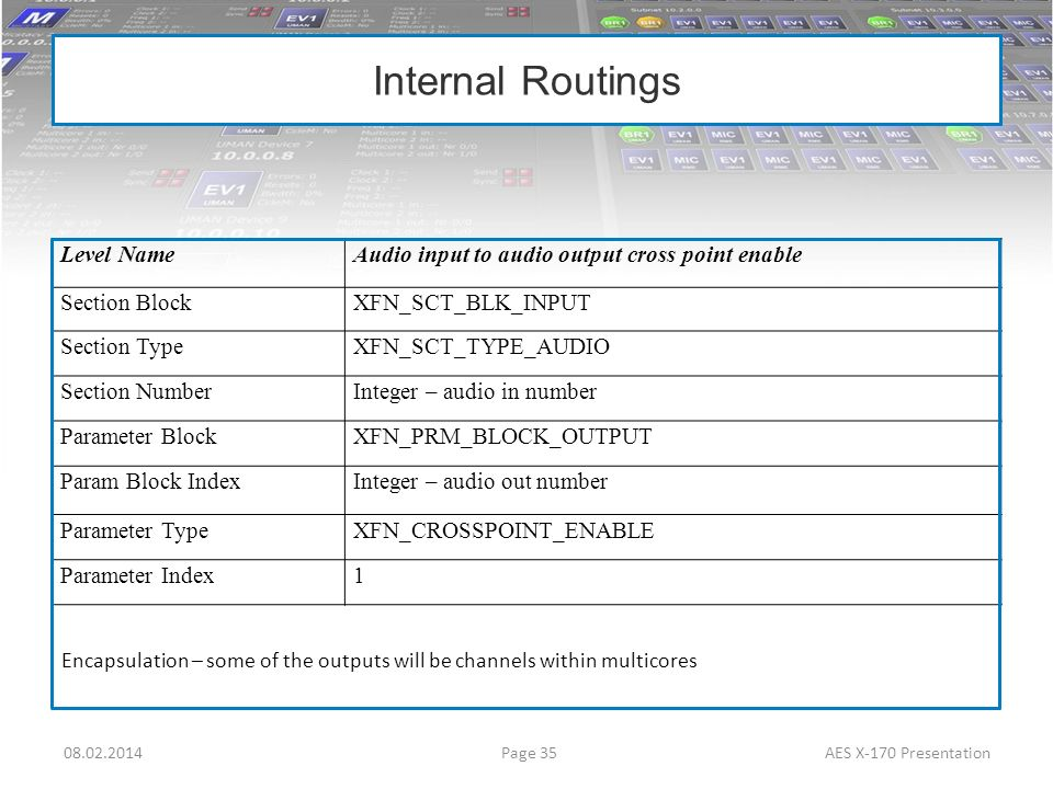 Internal Routings Level Name