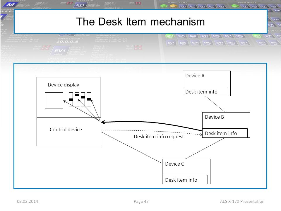 The Desk Item mechanism