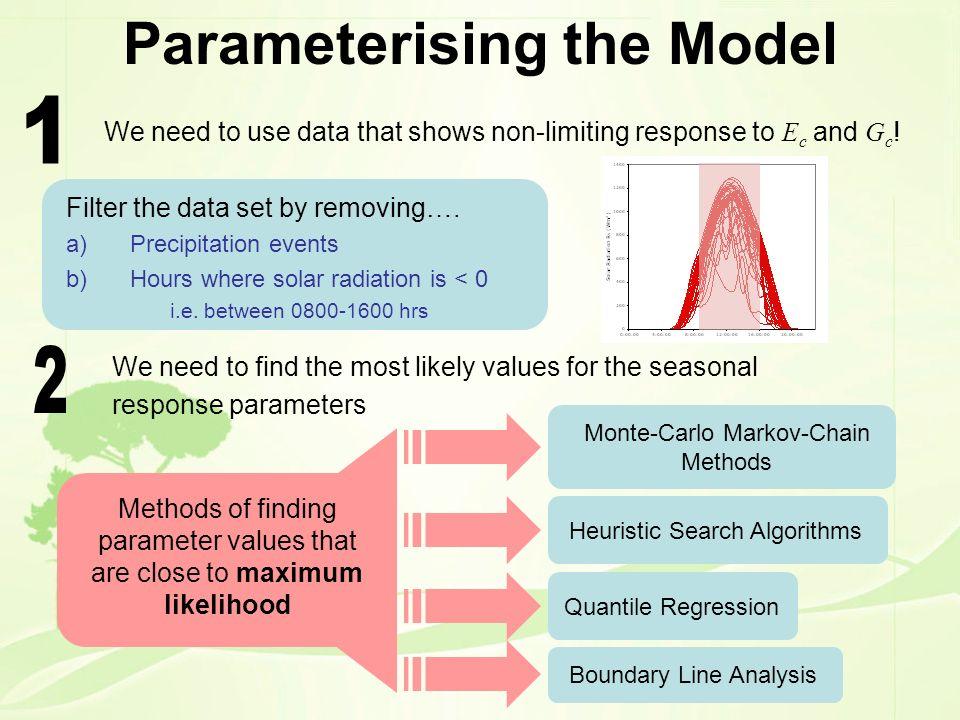 Parameterising the Model