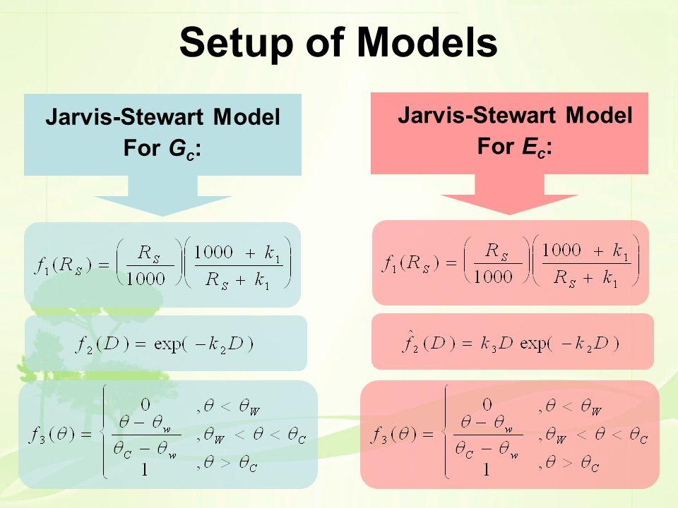 Setup of Models Jarvis-Stewart Model Jarvis-Stewart Model For Gc: