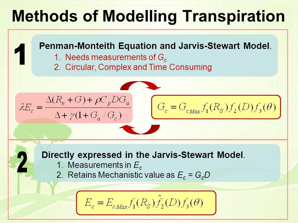 Methods of Modelling Transpiration