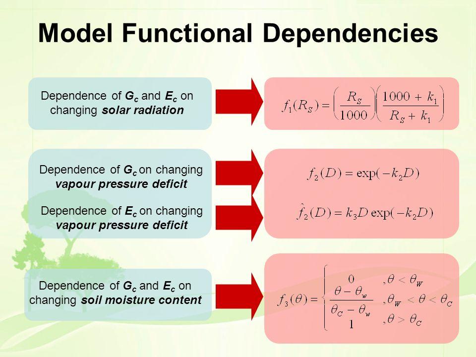 Model Functional Dependencies