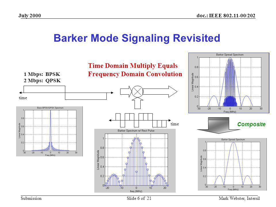 Barker Mode Signaling Revisited