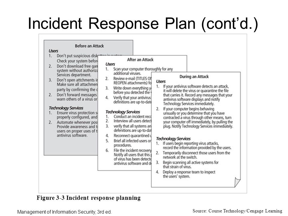 Information security incident response plan oregon for Incident response procedure template