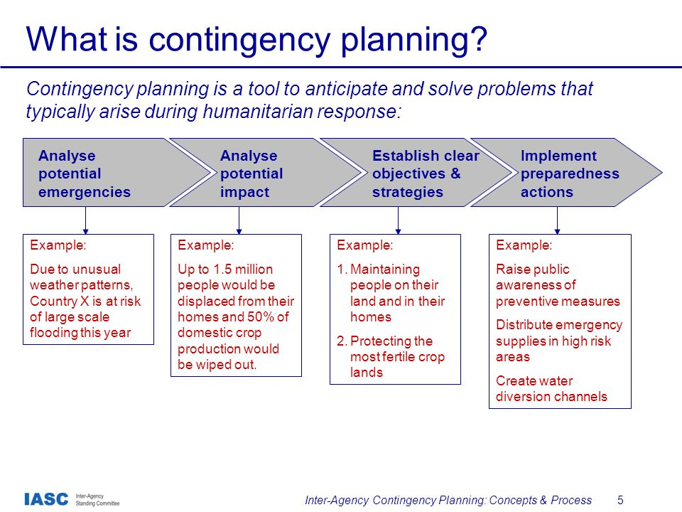 InterAgency Contingency Planning Concepts Process ppt video – Simple Contingency Plan Example