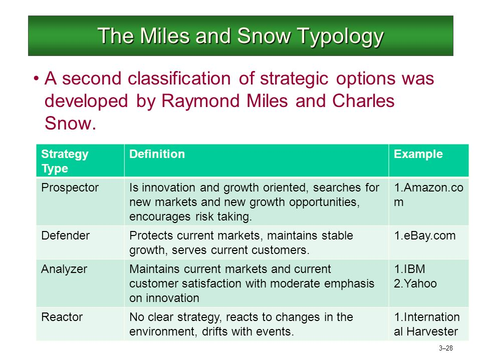 adaptive cycle by miles and snow An adaptive choice model of the internationalization process  through an adaptive cycle of internal problems and dilemmas (miles & snow,.