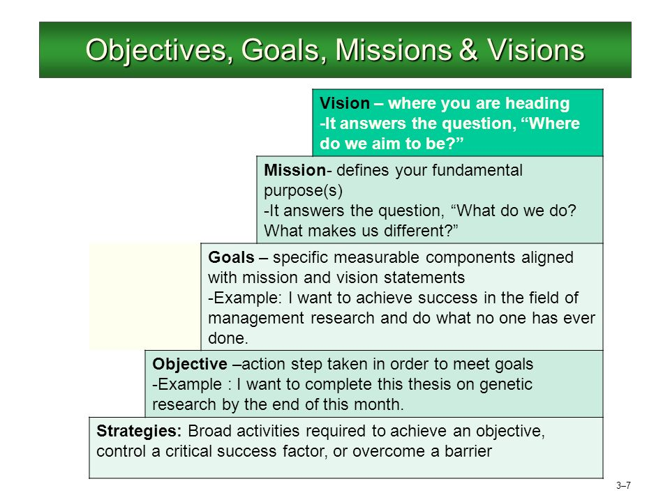 essay on mission vision and strategy Free essays british airways mission statement british airways: | |mission and vision statements and vision, mission and strategy.