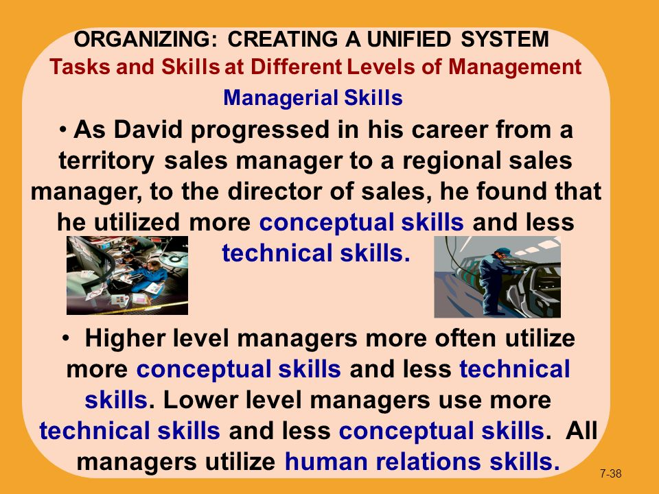 the conceptual skills required for a manager Apply leadership and management skills to overcome a leadership challenge  explain leadership  to view technology requirements by modality, click here.